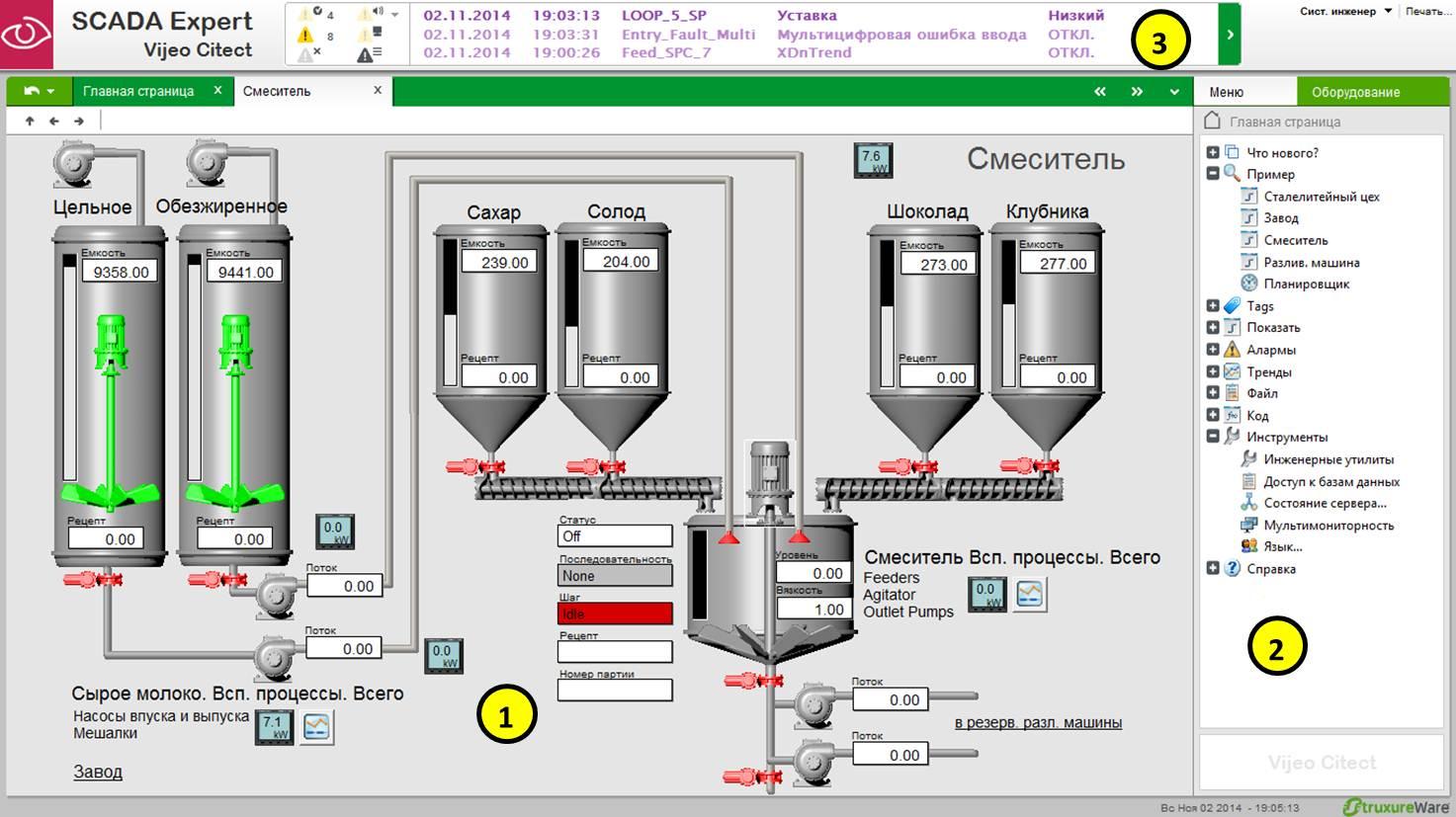 Рис. 7. Приклад загального вигляду екрана людино-машинного інтерфейсу (SCADA Vijeo Citect)